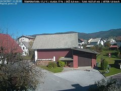 view from VREME ŽIRI-cam-1-SV on 2017-10-16