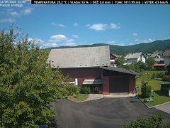 view from VREME ŽIRI-cam-1-SV on 2018-08-12