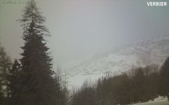 view from Verbier2 on 2019-01-08
