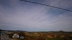 view from MeteoReocín on 2020-02-15