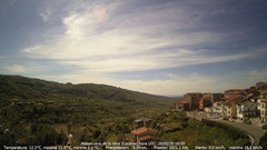 view from Meteogredos on 2020-03-28